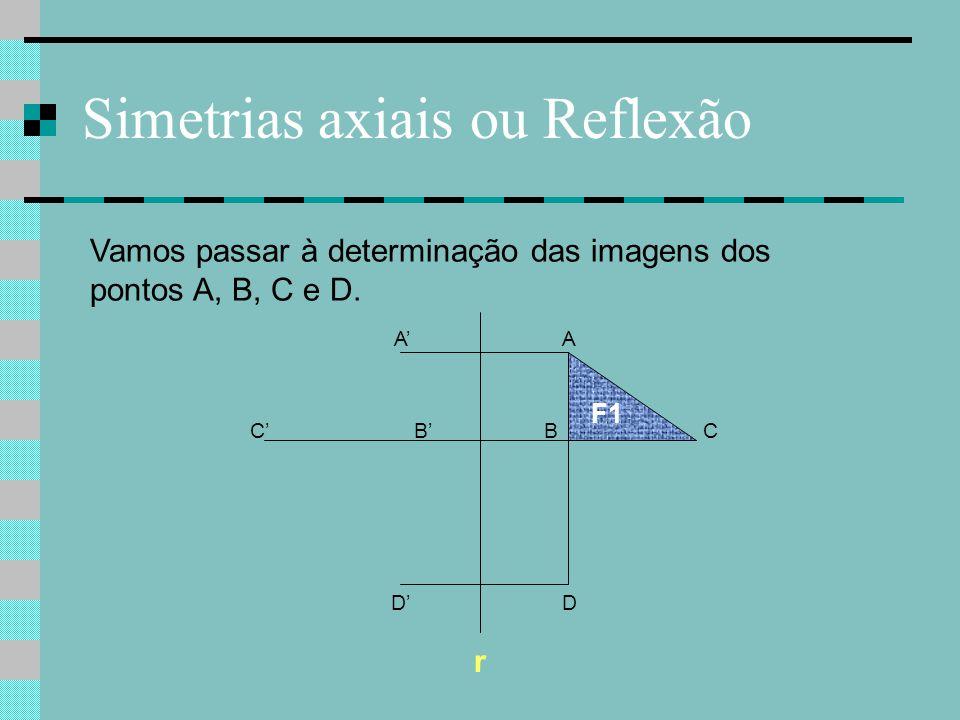 C A B Vamos passar à determinação das imagens dos pontos A, B, C e D. D r A' B'C' D' F1 Simetrias axiais ou Reflexão