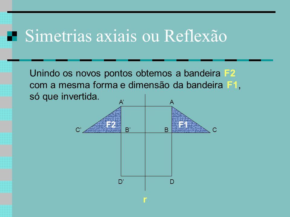 C A B D r A' B'C' D' Unindo os novos pontos obtemos a bandeira F2 com a mesma forma e dimensão da bandeira F1, só que invertida. F1F2 Simetrias axiais