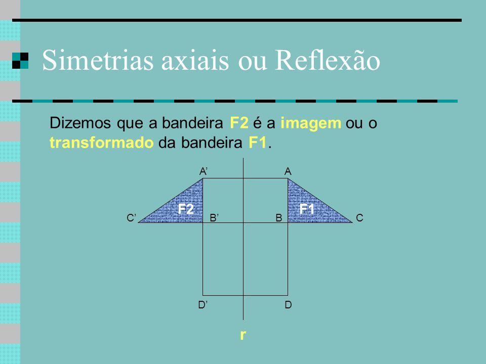C A B D r A' B'C' D' F1F2 Dizemos que a bandeira F2 é a imagem ou o transformado da bandeira F1. Simetrias axiais ou Reflexão