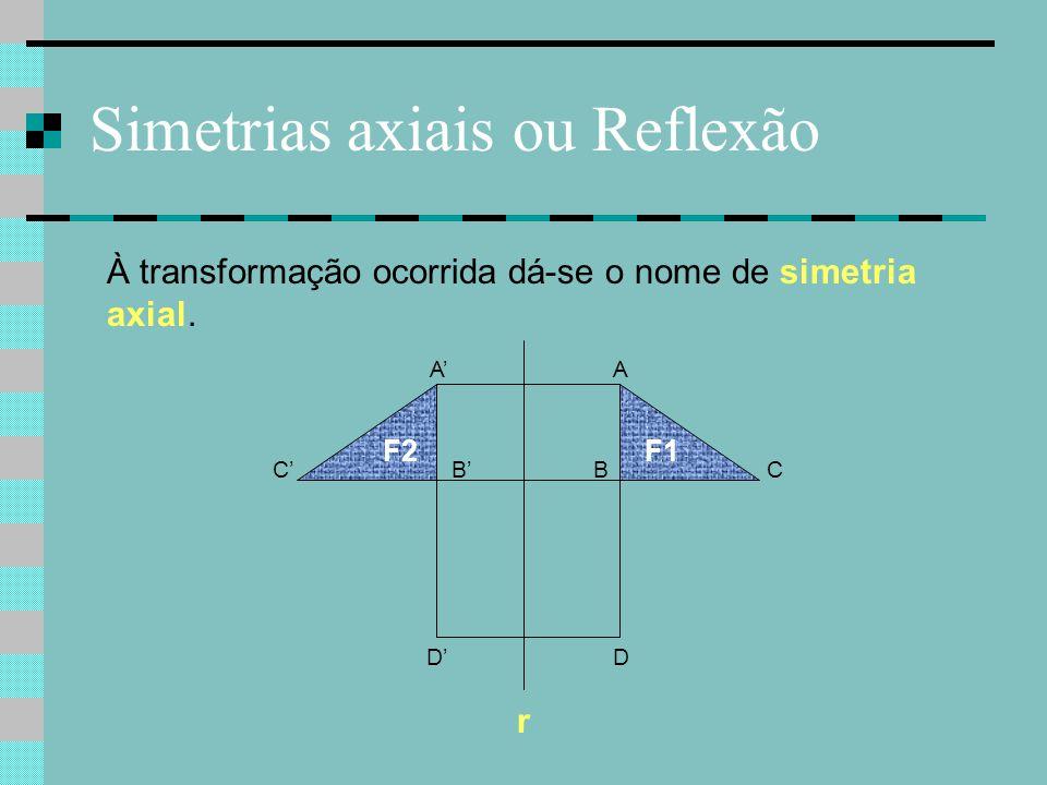 C A B D r A' B'C' D' F1F2 À transformação ocorrida dá-se o nome de simetria axial. Simetrias axiais ou Reflexão