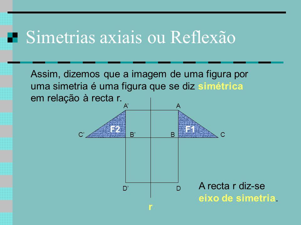 Assim, dizemos que a imagem de uma figura por uma simetria é uma figura que se diz simétrica em relação à recta r. C A B D r A' B'C' D' F1F2 A recta r