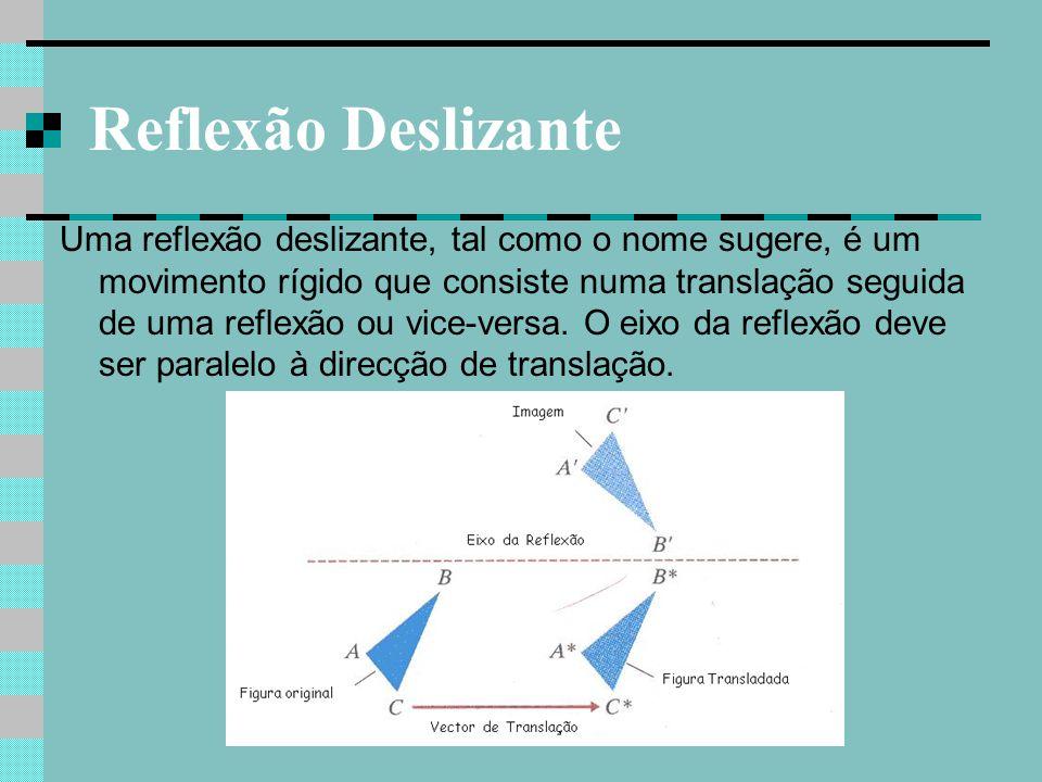 Uma reflexão deslizante, tal como o nome sugere, é um movimento rígido que consiste numa translação seguida de uma reflexão ou vice-versa. O eixo da r