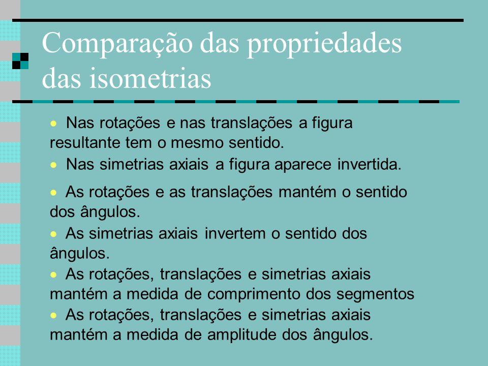 Comparação das propriedades das isometrias  Nas rotações e nas translações a figura resultante tem o mesmo sentido.  Nas simetrias axiais a figura a