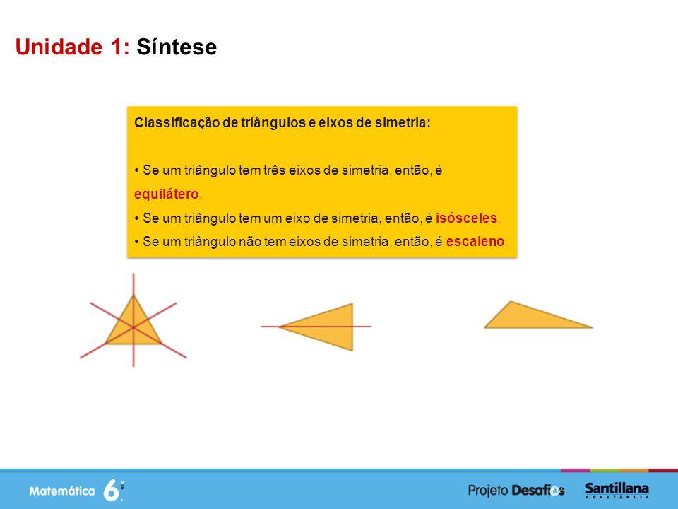 Unidade 1: Síntese Classificação de triângulos e eixos de simetria: Se um triângulo tem três eixos de simetria, então, é equilátero. Se um triângulo t