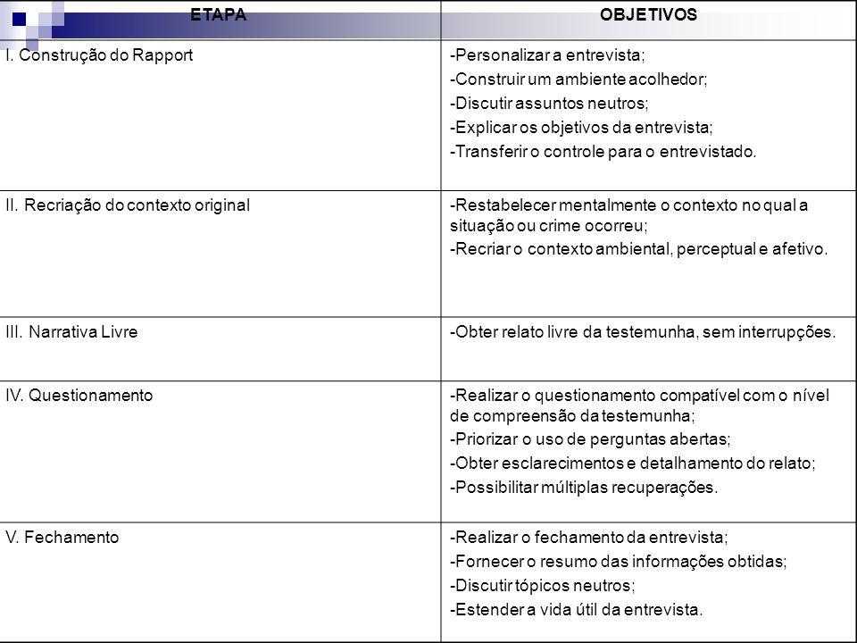 ETAPAOBJETIVOS I.