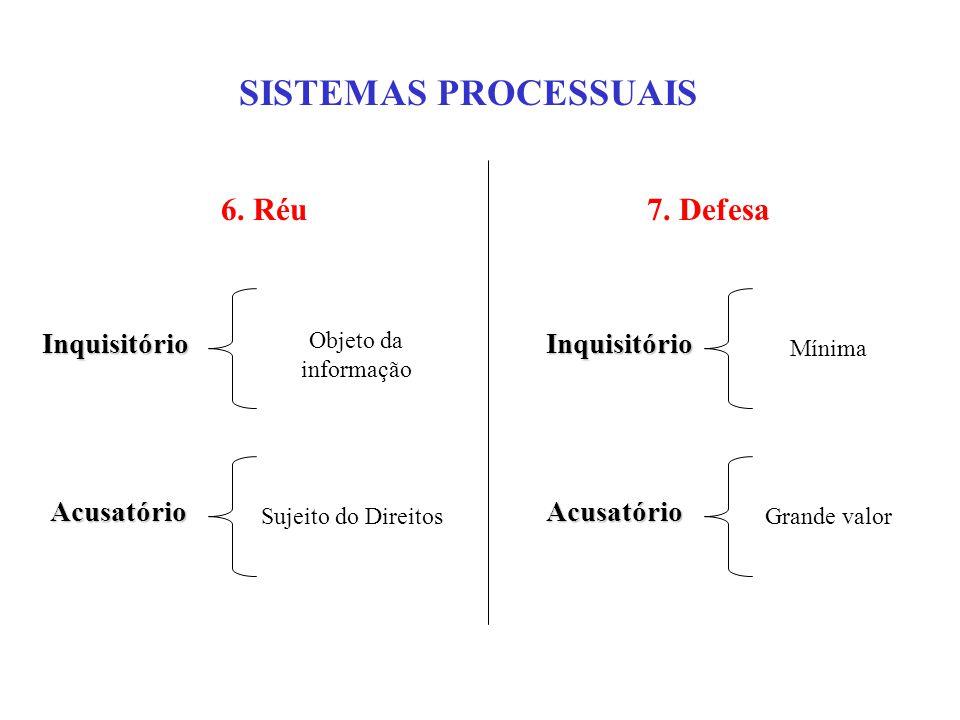 SISTEMAS PROCESSUAIS Inquisitório 6. Réu Objeto da informação Acusatório Sujeito do Direitos 7.