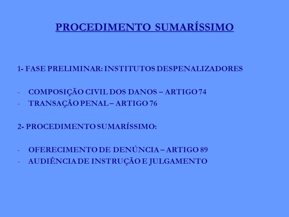 PROCEDIMENTO SUMARÍSSIMO 1- FASE PRELIMINAR: INSTITUTOS DESPENALIZADORES -COMPOSIÇÃO CIVIL DOS DANOS – ARTIGO 74 -TRANSAÇÃO PENAL – ARTIGO 76 2- PROCE