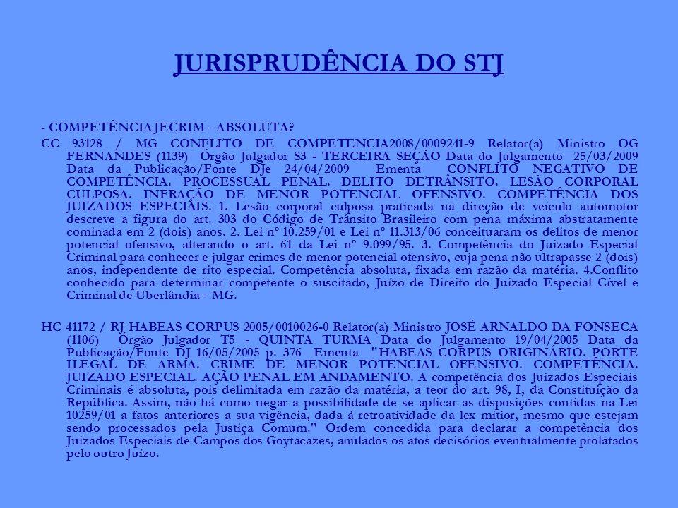 JURISPRUDÊNCIA DO STJ - COMPETÊNCIA JECRIM – ABSOLUTA? CC 93128 / MG CONFLITO DE COMPETENCIA2008/0009241-9 Relator(a) Ministro OG FERNANDES (1139) Órg