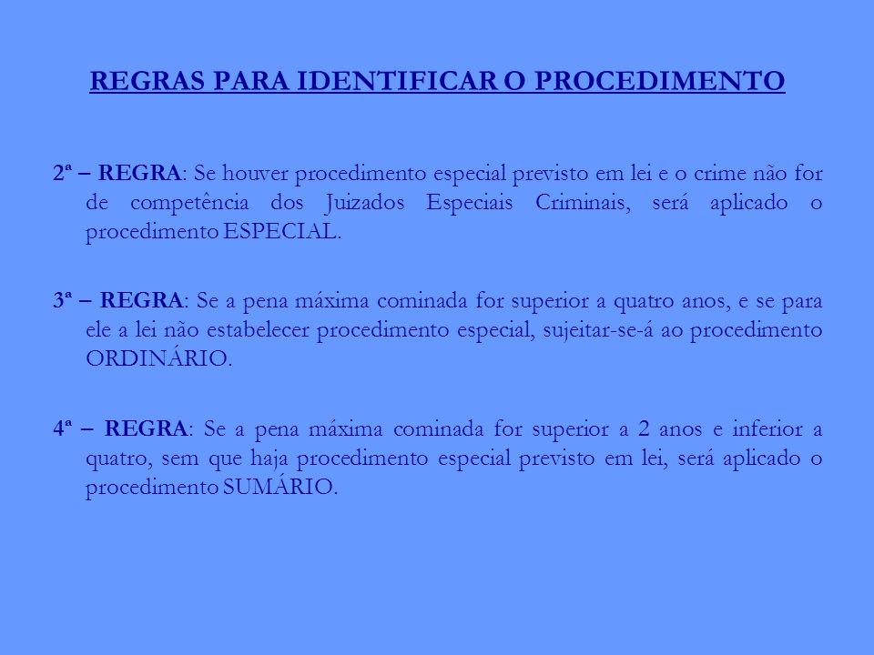 REGRAS PARA IDENTIFICAR O PROCEDIMENTO 2ª – REGRA: Se houver procedimento especial previsto em lei e o crime não for de competência dos Juizados Espec