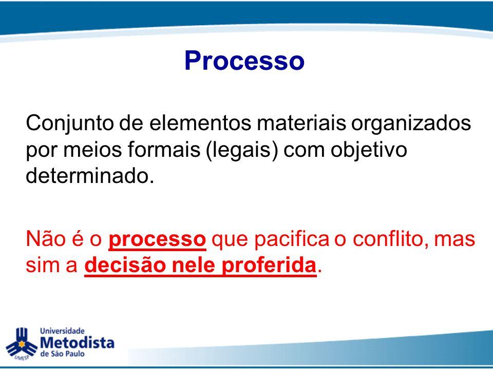 Processo Conjunto de elementos materiais organizados por meios formais (legais) com objetivo determinado. Não é o processo que pacifica o conflito, ma