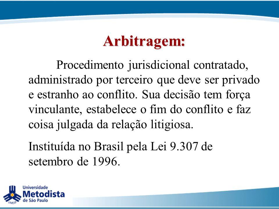 Arbitragem: Procedimento jurisdicional contratado, administrado por terceiro que deve ser privado e estranho ao conflito. Sua decisão tem força vincul