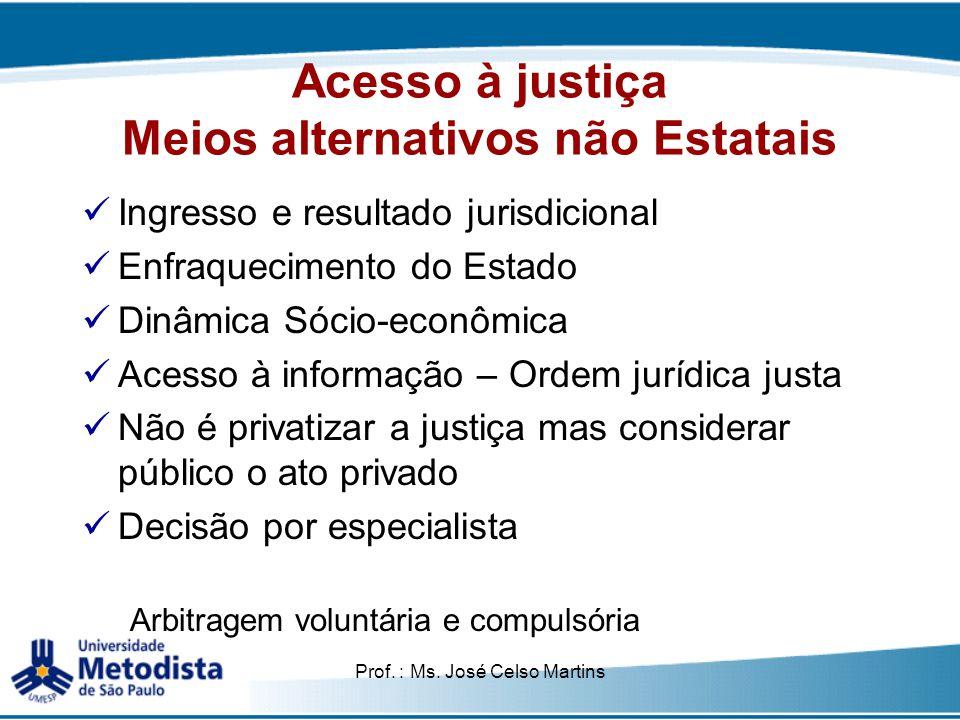 Prof. : Ms. José Celso Martins Acesso à justiça Meios alternativos não Estatais Ingresso e resultado jurisdicional Enfraquecimento do Estado Dinâmica