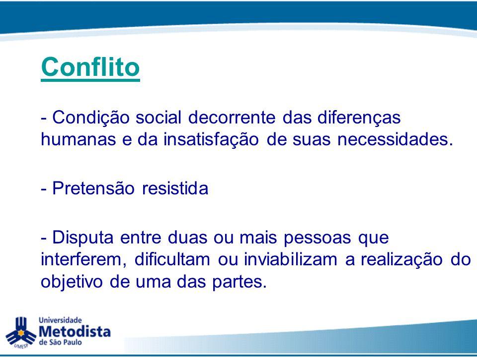 Conflito - Condição social decorrente das diferenças humanas e da insatisfação de suas necessidades. - Pretensão resistida - Disputa entre duas ou mai