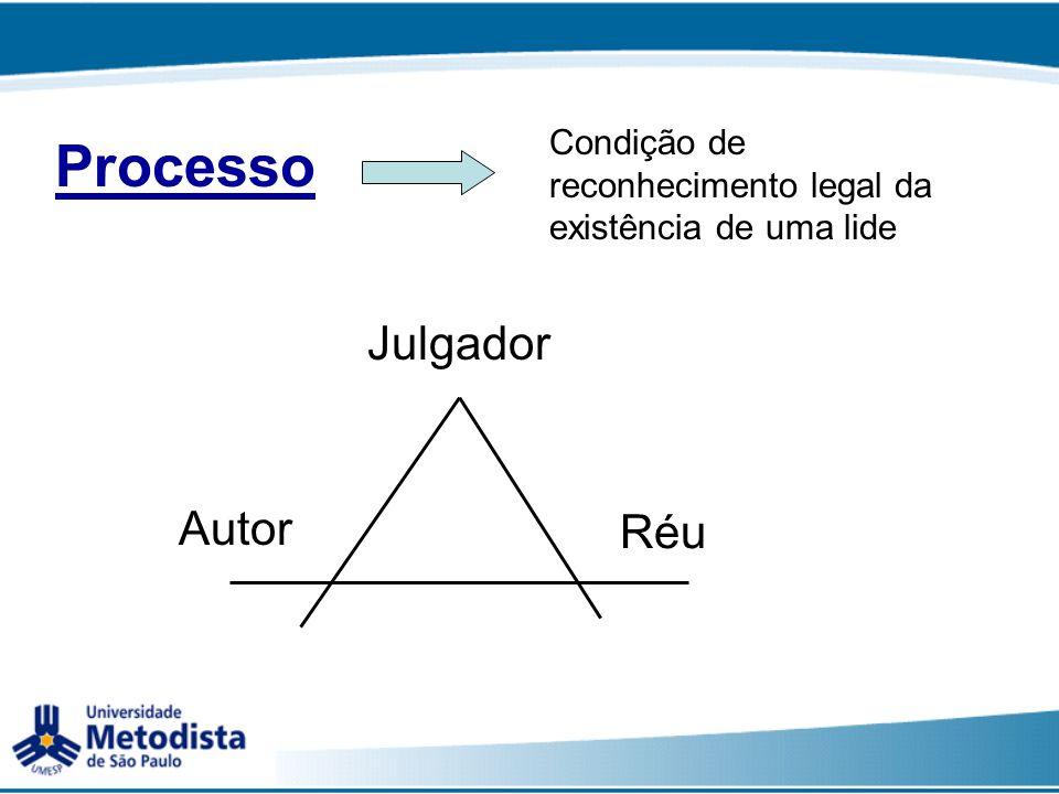 Processo Condição de reconhecimento legal da existência de uma lide Julgador Autor Réu