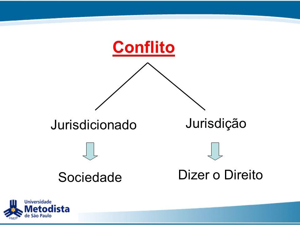 Conflito Jurisdicionado Jurisdição Sociedade Dizer o Direito
