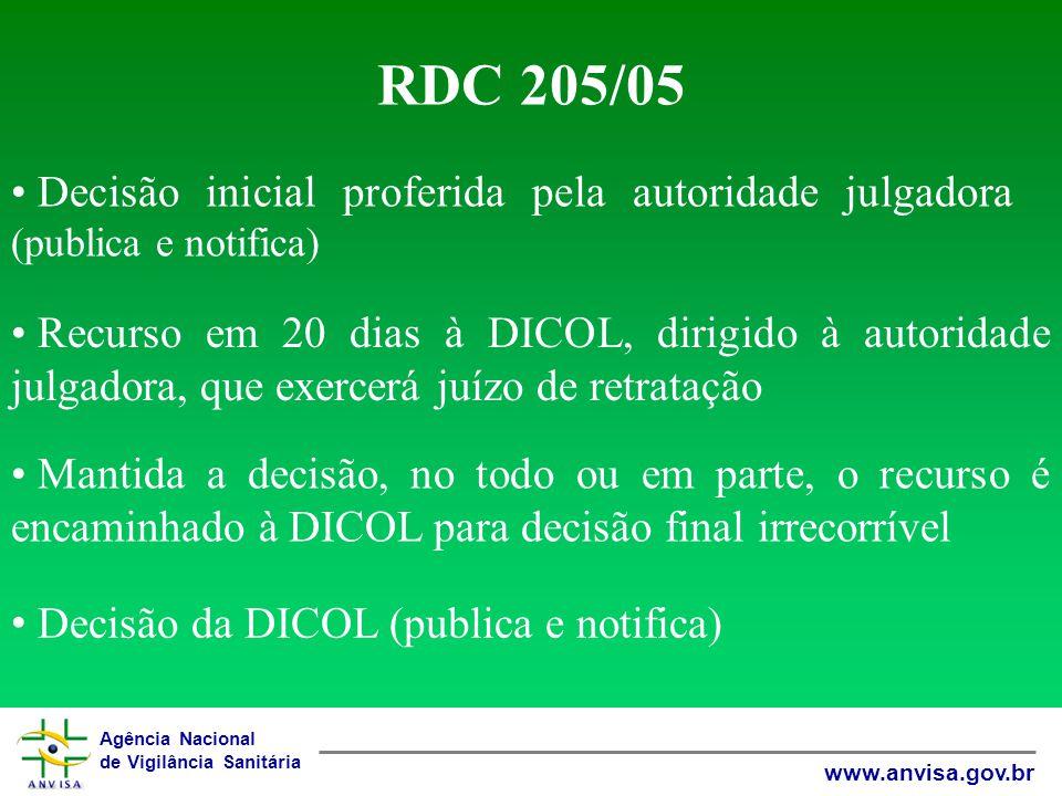 Agência Nacional de Vigilância Sanitária www.anvisa.gov.br RDC 205/05 Decisão inicial proferida pela autoridade julgadora (publica e notifica) Recurso em 20 dias à DICOL, dirigido à autoridade julgadora, que exercerá juízo de retratação Mantida a decisão, no todo ou em parte, o recurso é encaminhado à DICOL para decisão final irrecorrível Decisão da DICOL (publica e notifica)