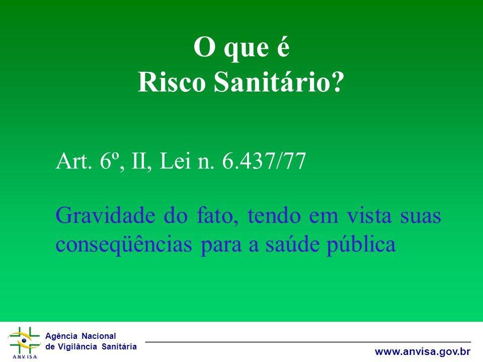 Agência Nacional de Vigilância Sanitária www.anvisa.gov.br O que é Risco Sanitário.