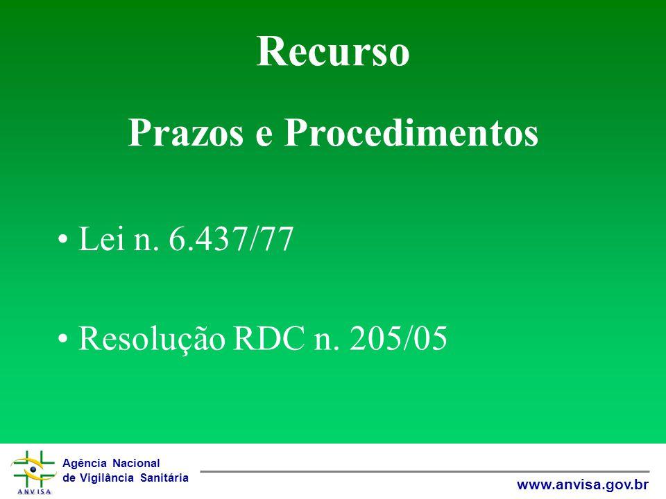 Agência Nacional de Vigilância Sanitária www.anvisa.gov.br Recurso Lei n.