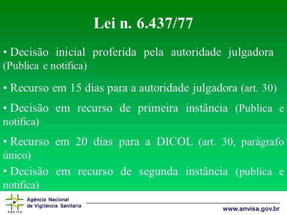 Agência Nacional de Vigilância Sanitária www.anvisa.gov.br Lei n.