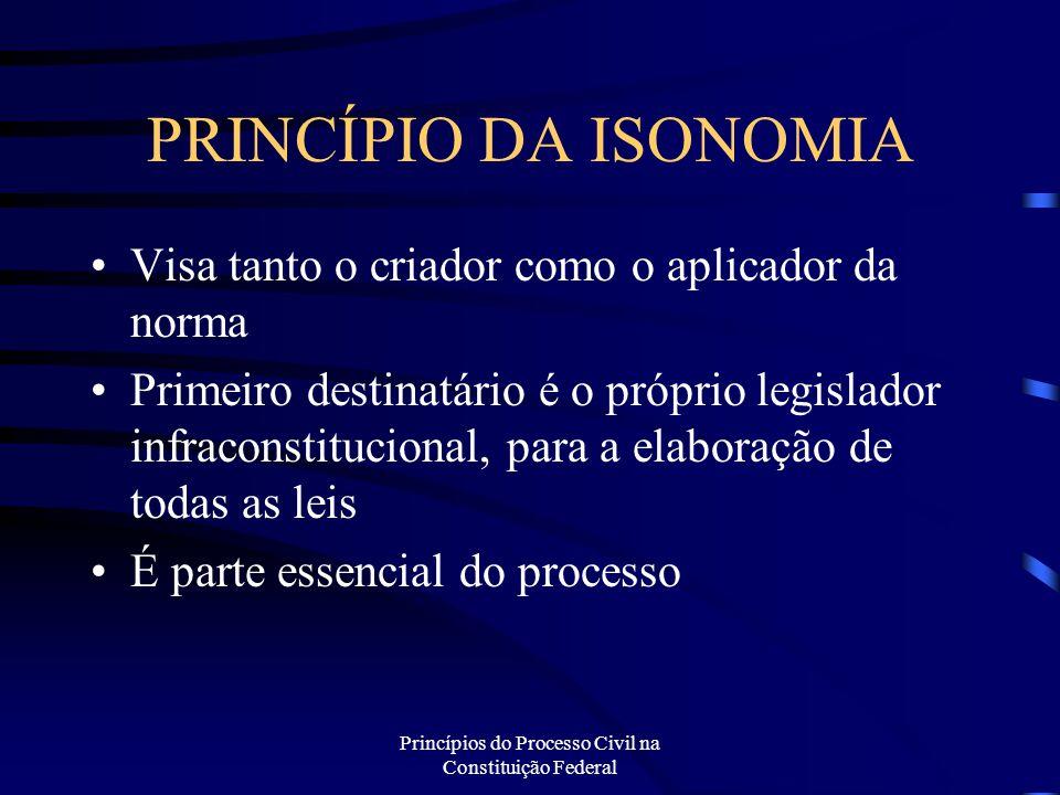 Princípios do Processo Civil na Constituição Federal PRINCÍPIO DA ISONOMIA Visa tanto o criador como o aplicador da norma Primeiro destinatário é o pr