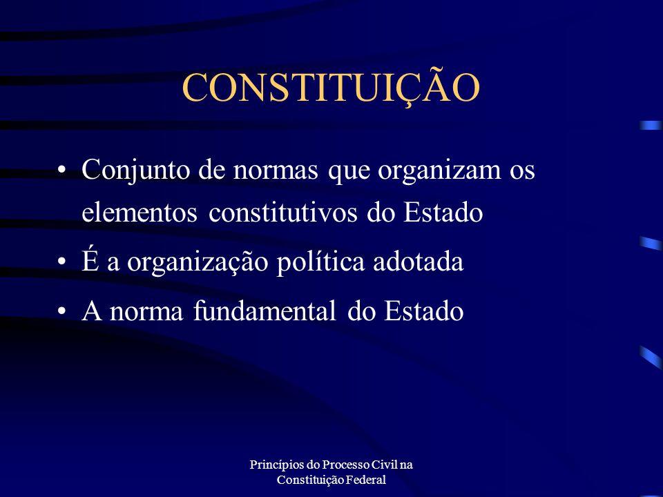 Princípios do Processo Civil na Constituição Federal CONSTITUIÇÃO Conjunto de normas que organizam os elementos constitutivos do Estado É a organizaçã