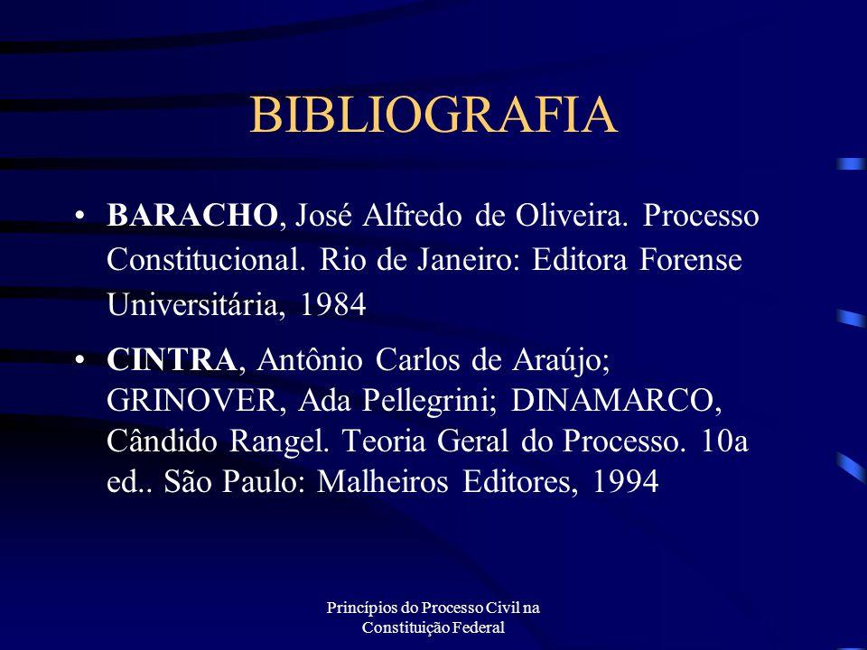 Princípios do Processo Civil na Constituição Federal BIBLIOGRAFIA BARACHO, José Alfredo de Oliveira. Processo Constitucional. Rio de Janeiro: Editora