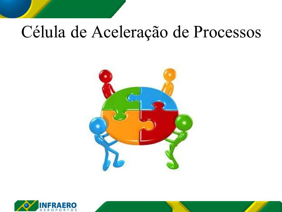 Célula de Aceleração de Processos