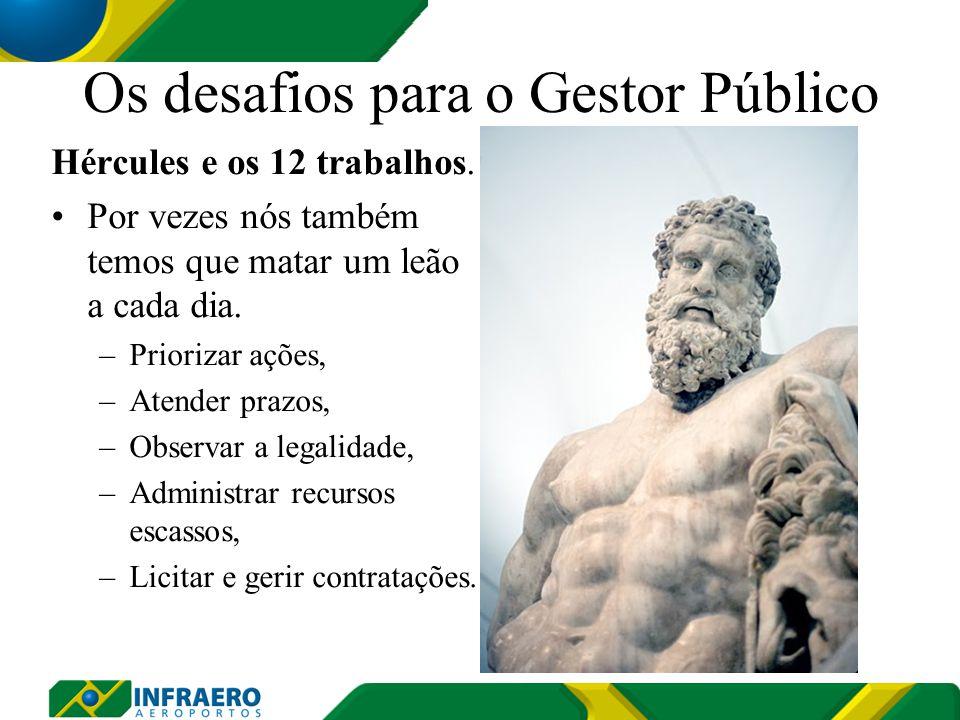 Os desafios para o Gestor Público Hércules e os 12 trabalhos.