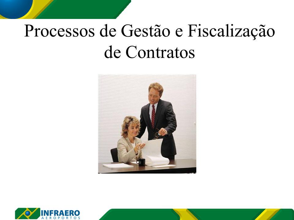 Processos de Gestão e Fiscalização de Contratos