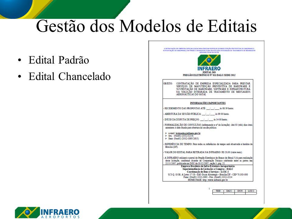 Gestão dos Modelos de Editais Edital Padrão Edital Chancelado