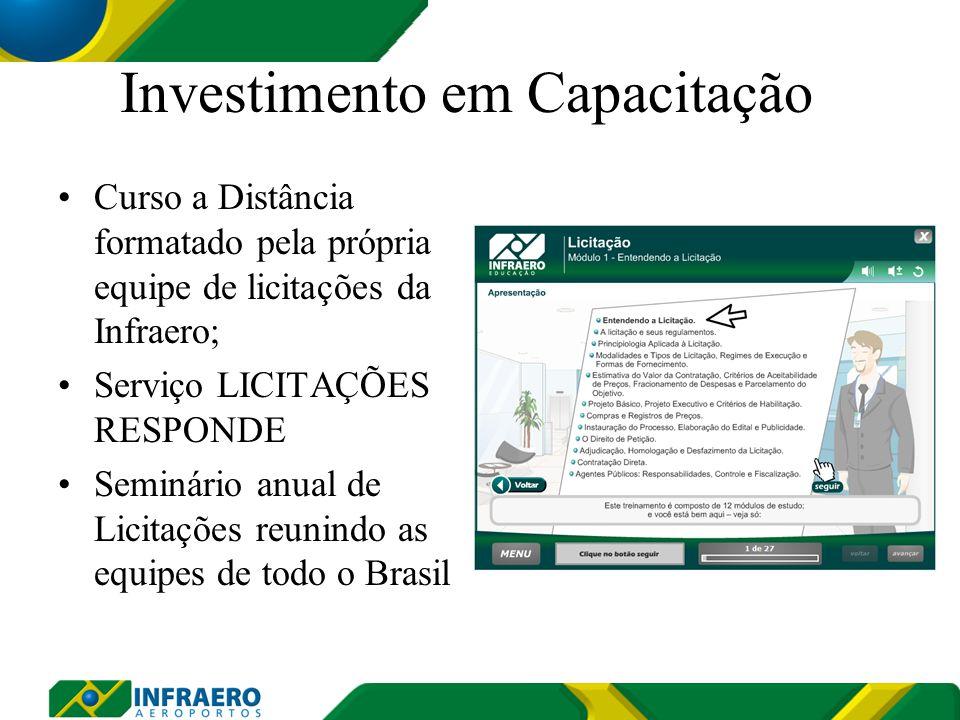 Investimento em Capacitação Curso a Distância formatado pela própria equipe de licitações da Infraero; Serviço LICITAÇÕES RESPONDE Seminário anual de Licitações reunindo as equipes de todo o Brasil