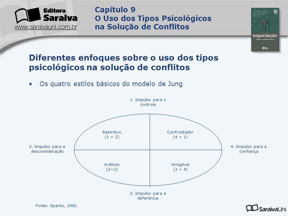 Capa da Obra Capítulo 9 O Uso dos Tipos Psicológicos na Solução de Conflitos Os quatro estilos básicos do modelo de Jung Diferentes enfoques sobre o u