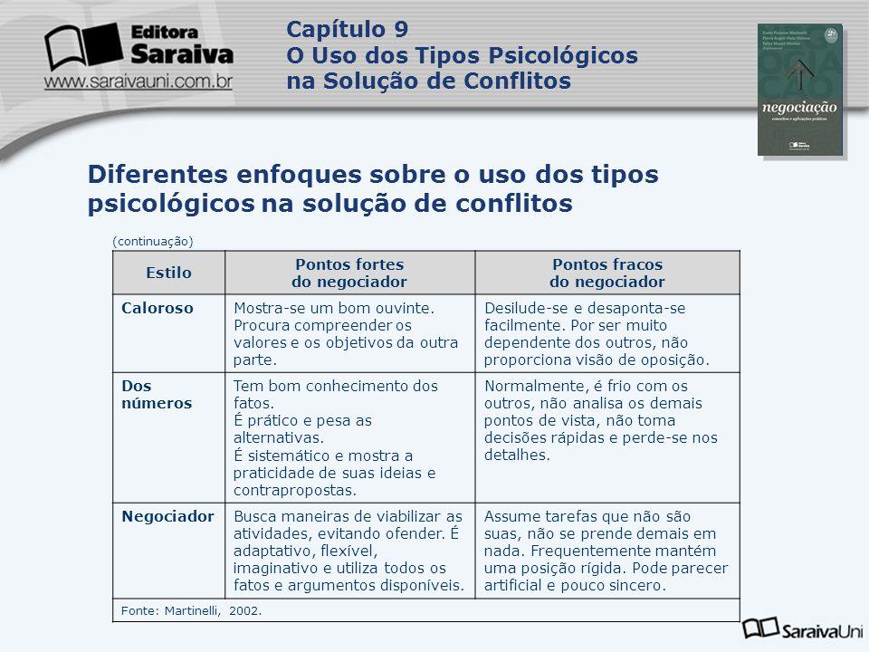 Capa da Obra Capítulo 9 O Uso dos Tipos Psicológicos na Solução de Conflitos Diferentes enfoques sobre o uso dos tipos psicológicos na solução de conf