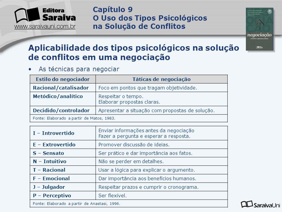 Capa da Obra Capítulo 9 O Uso dos Tipos Psicológicos na Solução de Conflitos As técnicas para negociar Aplicabilidade dos tipos psicológicos na soluçã