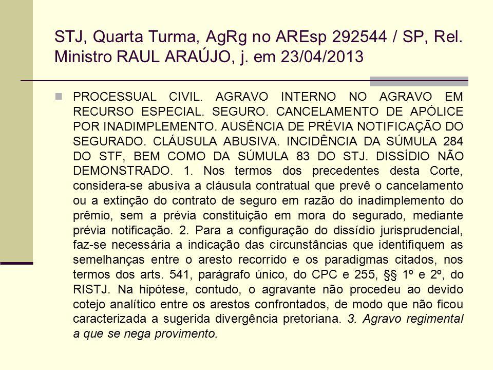 STJ, Quarta Turma, AgRg no AREsp 292544 / SP, Rel. Ministro RAUL ARAÚJO, j. em 23/04/2013 PROCESSUAL CIVIL. AGRAVO INTERNO NO AGRAVO EM RECURSO ESPECI