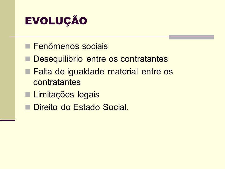 EVOLUÇÃO Fenômenos sociais Desequilibrio entre os contratantes Falta de igualdade material entre os contratantes Limitações legais Direito do Estado S
