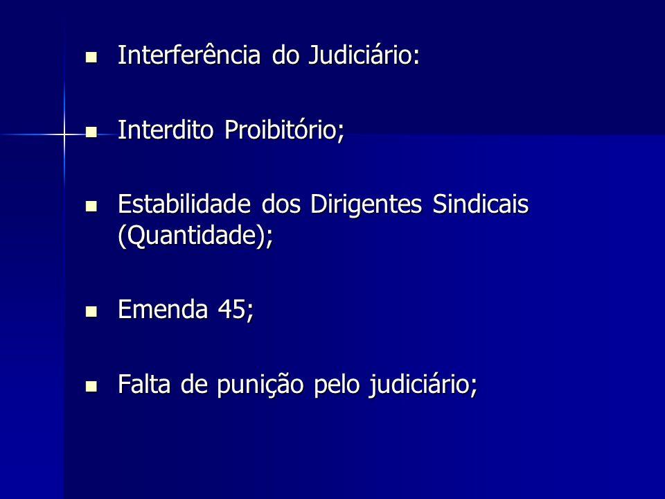 Interferência do Judiciário: Interferência do Judiciário: Interdito Proibitório; Interdito Proibitório; Estabilidade dos Dirigentes Sindicais (Quantidade); Estabilidade dos Dirigentes Sindicais (Quantidade); Emenda 45; Emenda 45; Falta de punição pelo judiciário; Falta de punição pelo judiciário;