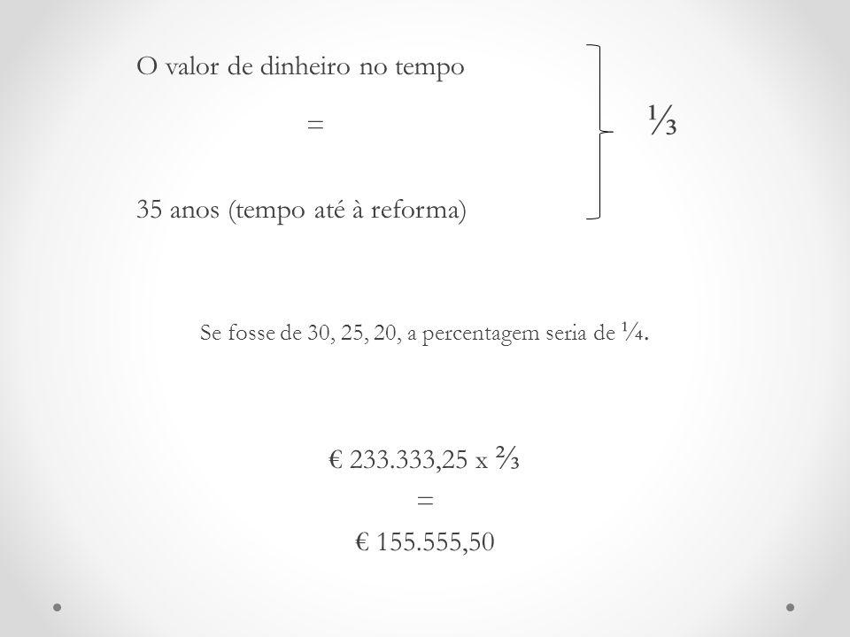 O valor de dinheiro no tempo = ⅓ 35 anos (tempo até à reforma) Se fosse de 30, 25, 20, a percentagem seria de ¼. € 233.333,25 x ⅔ = € 155.555,50