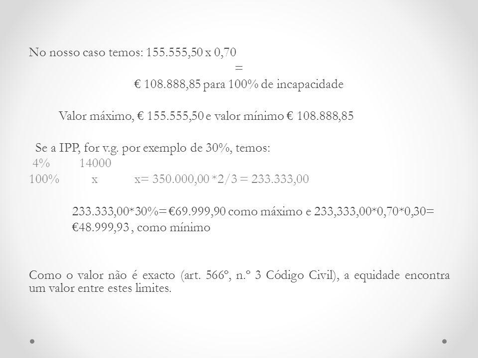 No nosso caso temos: 155.555,50 x 0,70 = € 108.888,85 para 100% de incapacidade Valor máximo, € 155.555,50 e valor mínimo € 108.888,85 Se a IPP, for v