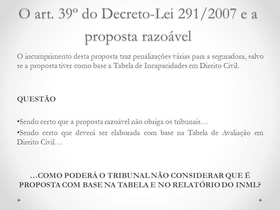 O art. 39º do Decreto-Lei 291/2007 e a proposta razoável O incumprimento desta proposta traz penalizações várias para a seguradora, salvo se a propost
