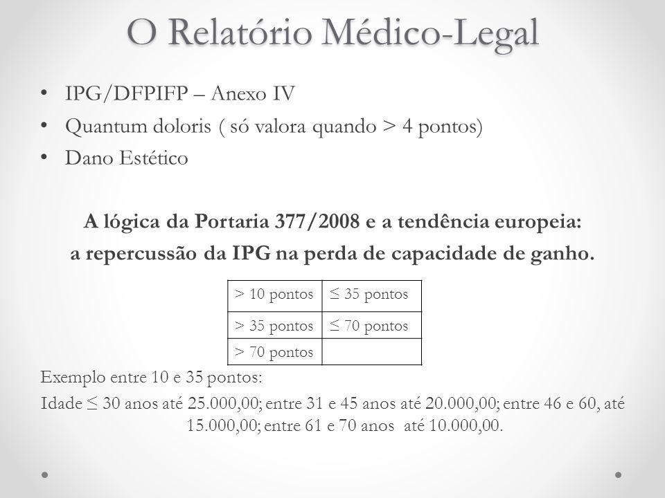 O Relatório Médico-Legal IPG/DFPIFP – Anexo IV Quantum doloris ( só valora quando > 4 pontos) Dano Estético A lógica da Portaria 377/2008 e a tendênci