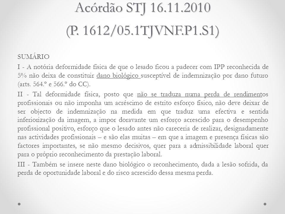 SUMÁRIO I - A notória deformidade física de que o lesado ficou a padecer com IPP reconhecida de 5% não deixa de constituir dano biológico susceptível