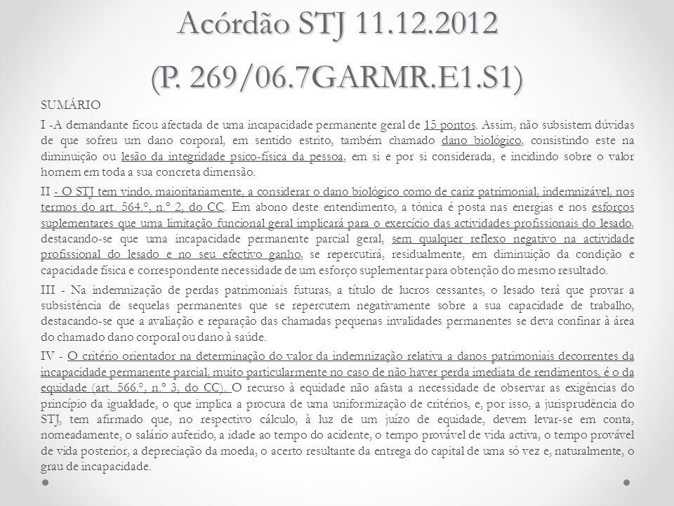 SUMÁRIO I -A demandante ficou afectada de uma incapacidade permanente geral de 15 pontos. Assim, não subsistem dúvidas de que sofreu um dano corporal,