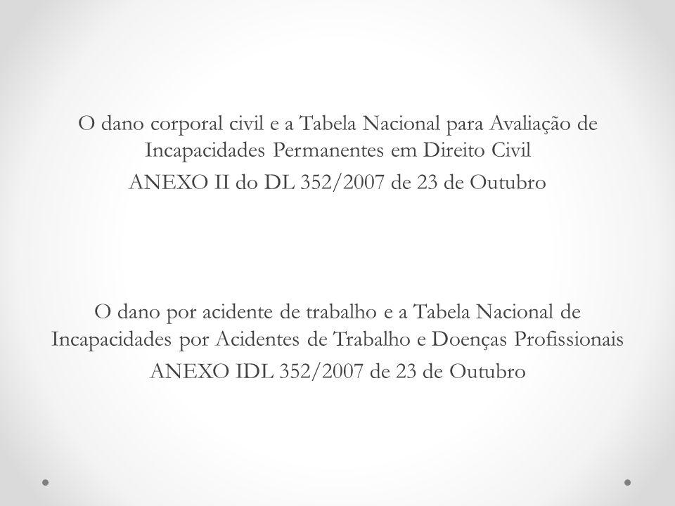 O dano corporal civil e a Tabela Nacional para Avaliação de Incapacidades Permanentes em Direito Civil ANEXO II do DL 352/2007 de 23 de Outubro O dano