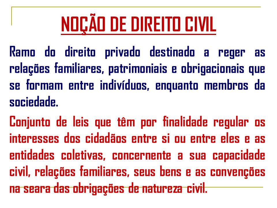 NOÇÃO DE DIREITO CIVIL Ramo do direito privado destinado a reger as relações familiares, patrimoniais e obrigacionais que se formam entre indivíduos, enquanto membros da sociedade.
