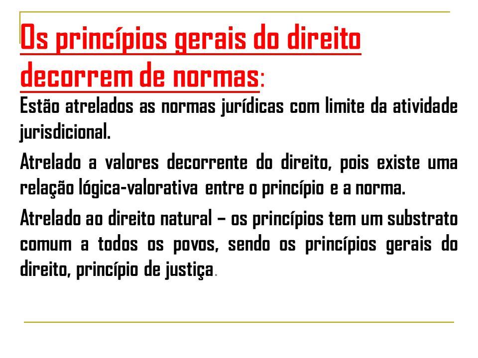 Os princípios gerais do direito decorrem de normas : Estão atrelados as normas jurídicas com limite da atividade jurisdicional.