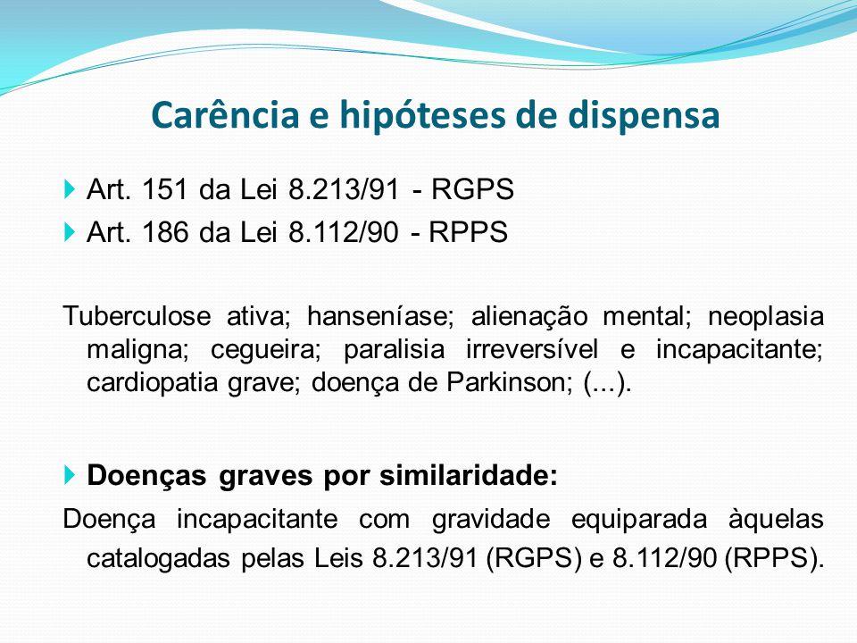 Ausência de requerimento ou auxílio-doença: a) Data da citação válida: STJ, Resp 1369165, repercussão geral, Dje 07/03/2014.