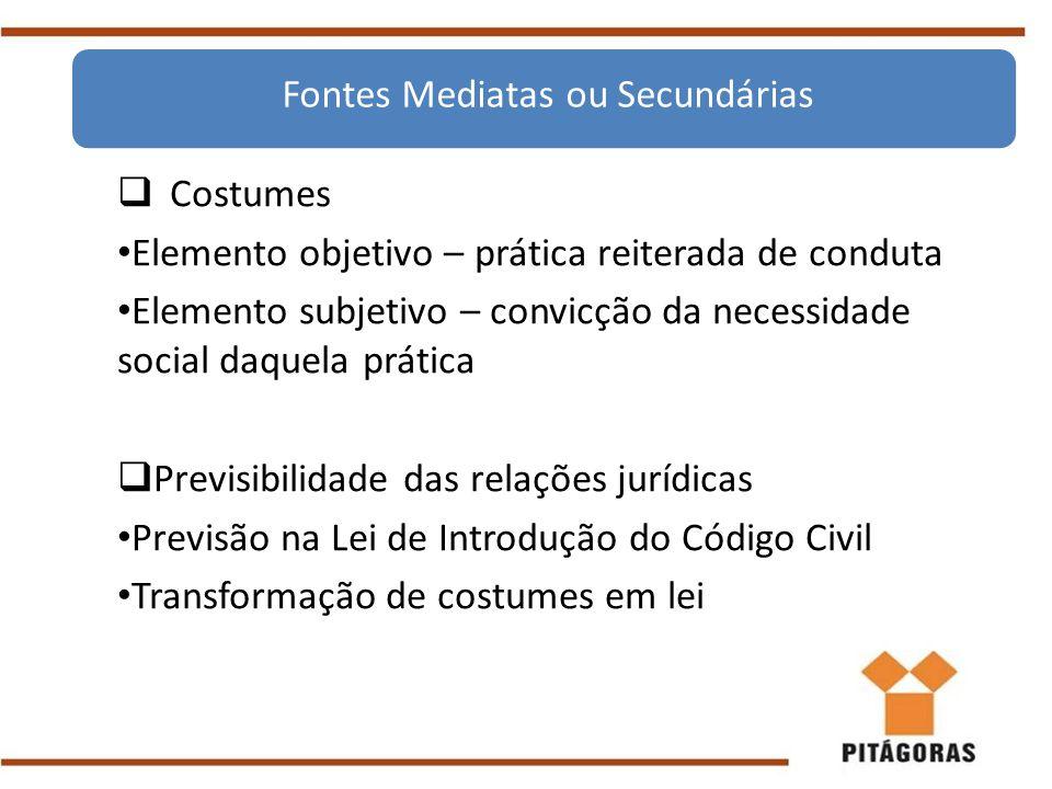  Costumes Elemento objetivo – prática reiterada de conduta Elemento subjetivo – convicção da necessidade social daquela prática  Previsibilidade das