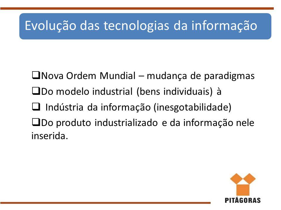  Nova Ordem Mundial – mudança de paradigmas  Do modelo industrial (bens individuais) à  Indústria da informação (inesgotabilidade)  Do produto ind