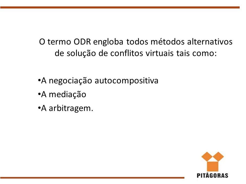 O termo ODR engloba todos métodos alternativos de solução de conflitos virtuais tais como: A negociação autocompositiva A mediação A arbitragem.